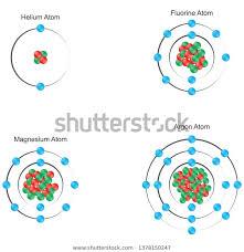 Representation Element Atoms By Model Proton Stock Vector