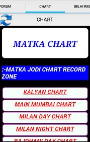 Kalyan Mumbai Chart Delhi Satta Number Chart Download Klyan