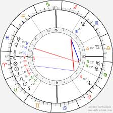 Lucy Lawless Birth Chart Lucy Lawless Birth Chart Horoscope Date Of Birth Astro