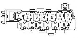 volkswagen passat b5 fl (2000 2005) fuse box diagram auto genius 2000 vw passat fuse diagram volkswagen passat b5 fl fuse box auxiliary relay panel (behind relay panel)