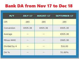 Aibea Da Chart Latest Da Calculator For Bank Employees From Nov 2017 To Jan 2018