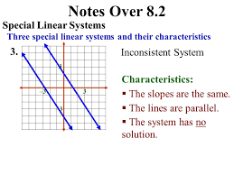 notes over 8 2 special linear systems three special linear systems and their characteristics 3 3