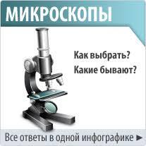 <b>Микроскопы DigiMicro</b>