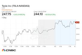 Tesla Size Chart Tesla Shares Up After Carmaker Raises Size Of Stock And Bond