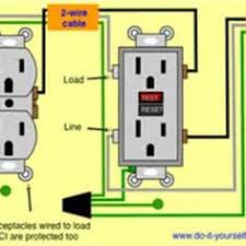 electrical gfci outlet wiring diagram stuffelectricity pinterest Gfci Outlet Diagram gfci outlet diagram home gfi outlet diagram