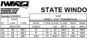 Window Tint Laws By State Chart Car Window Tinting Laws Aladdins Window Tinting