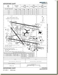 Canadian Airport Charts Copa Flight 8 Ottawa Does Foreflight Miss Canadian Info