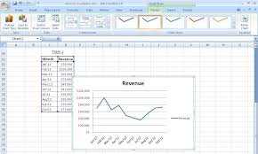 how to create graphs in excel excel for noobs tutorial how to create graphs in excel