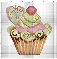 Cupcake Free Cross Stitch Pattern Cross Stitch Patterns
