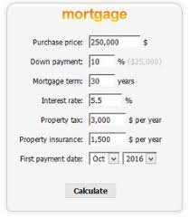 Figure Out Mortgage Payment A Mortgage Calculator Will Offer You Associate Estimate Of The