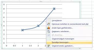 How To Find The Corresponding Value For A Given Data And