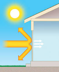 in summer low e glass is a proven energy saver reducing air conditioning costs by reducing solar heat gain