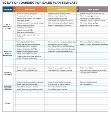Sample New Hire Checklist Template Interesting New Hire Process Template Job Interview Hiring Checklist