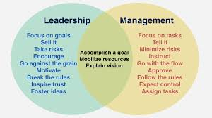 Motivate Leadership Leadership Vs Management Is One Better Than The Other