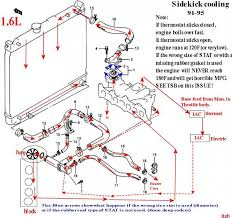 similiar 2006 suzuki forenza parts diagram keywords 2007 suzuki forenza engine diagram image about all car