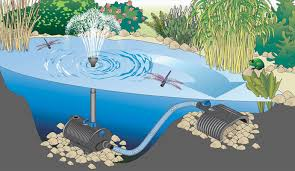 garden pond pumps. Perfect Pond Providing Aeration And Enabling Microbial Action In The Breakdown Of  Wastewater Or Oxygenation For Fish Ponds Farming Tanks Throughout Garden Pond Pumps P