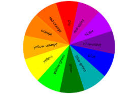 The color wheel. Complementary colors (red and green, violet and yellow, and