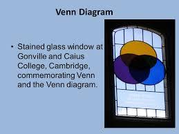 John Venn Venn Diagram John Venn August 5 1834 April 4 1923 Eray Saltik Ppt