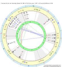 Scorpio Birth Chart Birth Chart Francisco De Val Scorpio Zodiac Sign Astrology