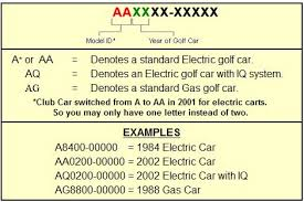 2001 club car wiring diagram 2001 image wiring diagram my lights and horn donot work on my club cart but both wires on 2001 club