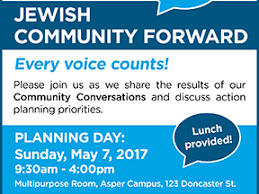 Planning Day Jewish Federation Of Winnipeg