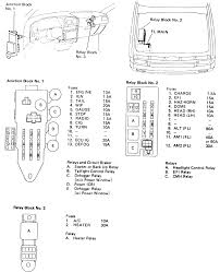 toyota runner wiring harness diagram discover your 1998 toyota 4runner fuse box locations