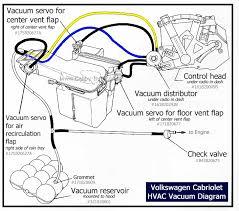 hvac 2012 Volkswagen Cabriolet at Wiring Diagram 1987 Volkswagon Cabriolet