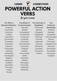 Amazing Resume Power Action Verbs Gallery Example Resume Ideas