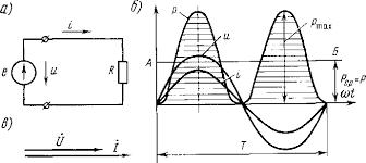 Активное сопротивление в цепи переменного тока Электротехника Схема включения в цепь переменного тока активного сопротивления а