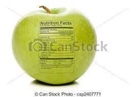 Green Apple Nutrition Chart Apple Nutrition Facts