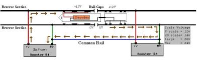 common rail issues mark gurries but let see what happens when you have booster 1 flipped to the opposite polarity
