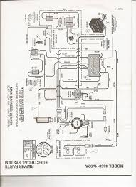 mower wire diagram wiring diagram for lawn mower solenoid the wiring murray riding mower wiring diagram solidfonts sample murray lawn mower wiring diagram nilza net