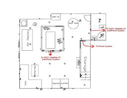 how to wire a recreation room in your basement ez diy electricity diagram of phone and tv circuits