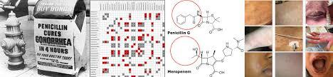 Allergy To Various Beta Lactam Antibiotics Emcrit Project