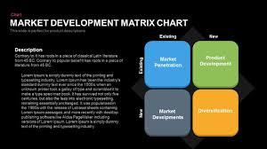 Matrix Chart Powerpoint Market Development Matrix Chart Ansoff Matrix Powerpoint