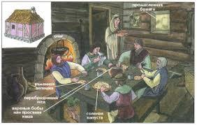 Общество Раннего Нового Времени века Новая история  В доме горожанина xiv века в Средневековье