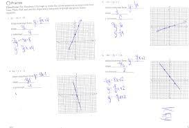 slope y intercept worksheets form to v