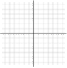 Four Quadrant Grid Math Free Graphing Paper Template