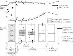 camper electrical wiring diagram pics how to read industrial electrical wiring diagrams industrial electrical wiring elegant electrical wiring diagram