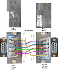 denford software & machines \u2022 view topic rs232 serial cable Rs 232 Connector Wiring.php Rs 232 Connector Wiring.php #67 RS232 Pin Layout