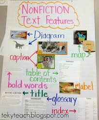 Text Features Anchor Chart Nonfiction Text Features Nonfiction Text Features Text