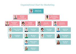 Best Org Chart Design 65 Complete Business Chart Of Organization