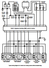 car center lock wiring diagram car image wiring central locking wiring diagram wiring diagram and schematic on car center lock wiring diagram