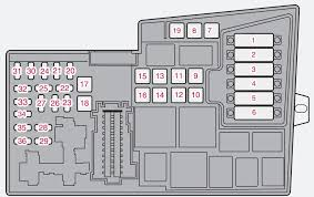 volvo s40 mk2 second generation 2012 fuse box diagram auto volvo s40 mk2 second generation 2012 fuse box diagram