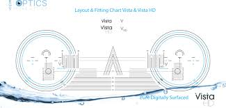 Progressive Lens Marking Chart Best Picture Of Chart