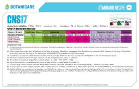 Botanicare Feeding Chart For Soil What Is A Feed Chart And How Can It Improve Your Cannabis
