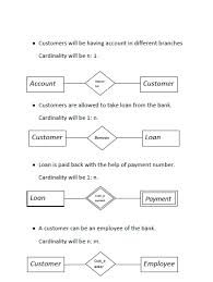 enhanced e r diagram for banking enterprise roll no      lbs    image image