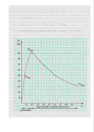Куплю магистерскую диссертацию в Подольске Контрольную по физике  Купить дипломную работу в Ачинске Если у Куплю магистерскую диссертацию