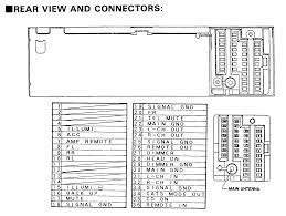 bmw stereo wiring harness wiring diagram 12 3 hastalavista me 2003 BMW 325I Wiring Harness bmw stereo wiring harness wiring diagram 12