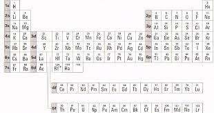 savvy-chemist: Periodicity (1) Ionisation energy and ...